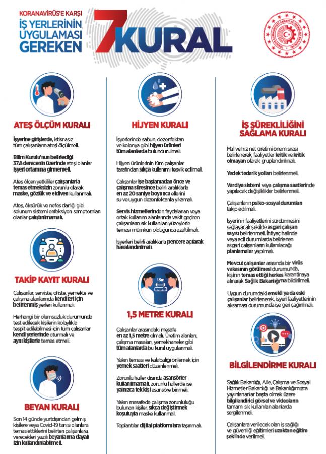 Koronavirüs'e Karşı İş Yerlerinin Uygulaması Gereken 7 Kural